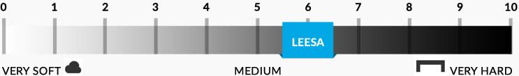 Leesa Firmness Scale