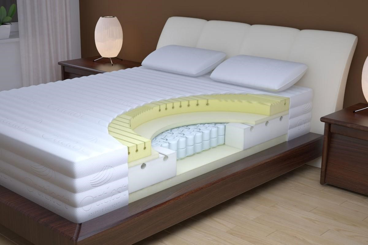 The Pros and Cons a Memory Foam Mattress