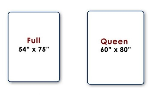 Full vs. Queen: a Side-By-Side Size Comparison