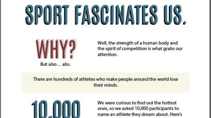 Athletes People