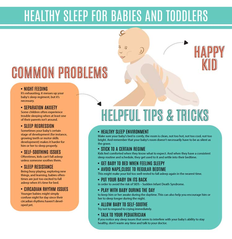 Healthy Sleep for Babies and Toddlers