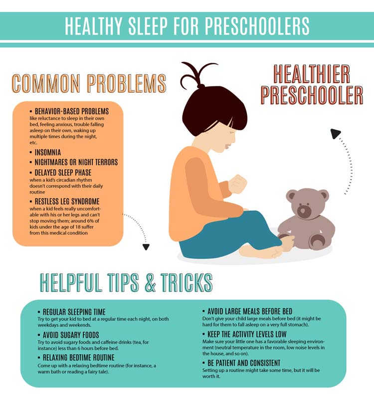 Healthy Sleep for Preschoolers