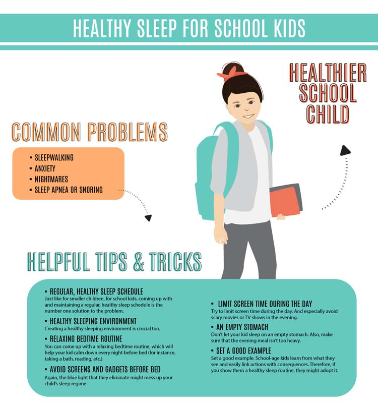 Healthy Sleep for School Kids